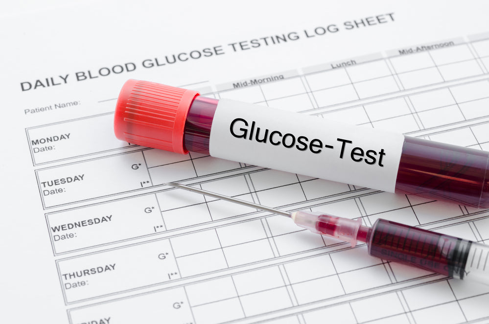 A Simple Blood Sugar Level Guide Charts Measurements Levels And M Vitamonk