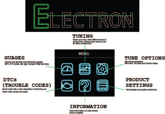 electron-diagram-image