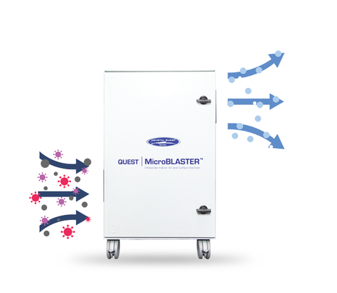 Quest Micro-Blaster Ultraviolet Air Filtration System - Ultraviolet Air Filtration - Crystal Quest Water Filters