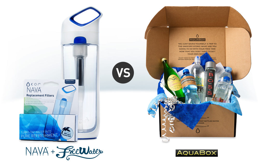 AquaBox and FreeWater