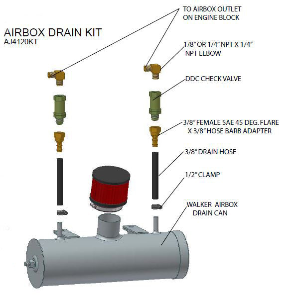 Walker Airbox Drain Kit for Detroit Diesel (DDC) Engines -Part# AJ4120-KT