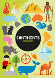 Infographics : Continents