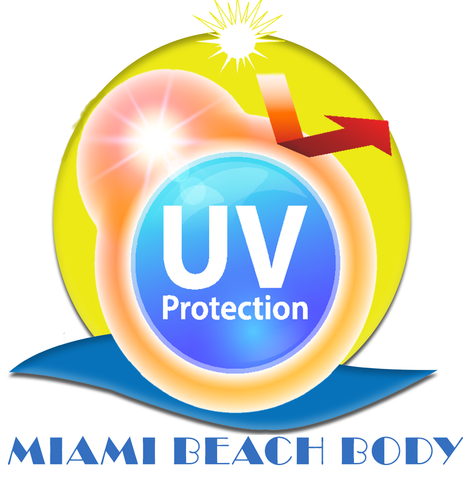 How To Protect Your Skin From The Sun With Miami Beach Body