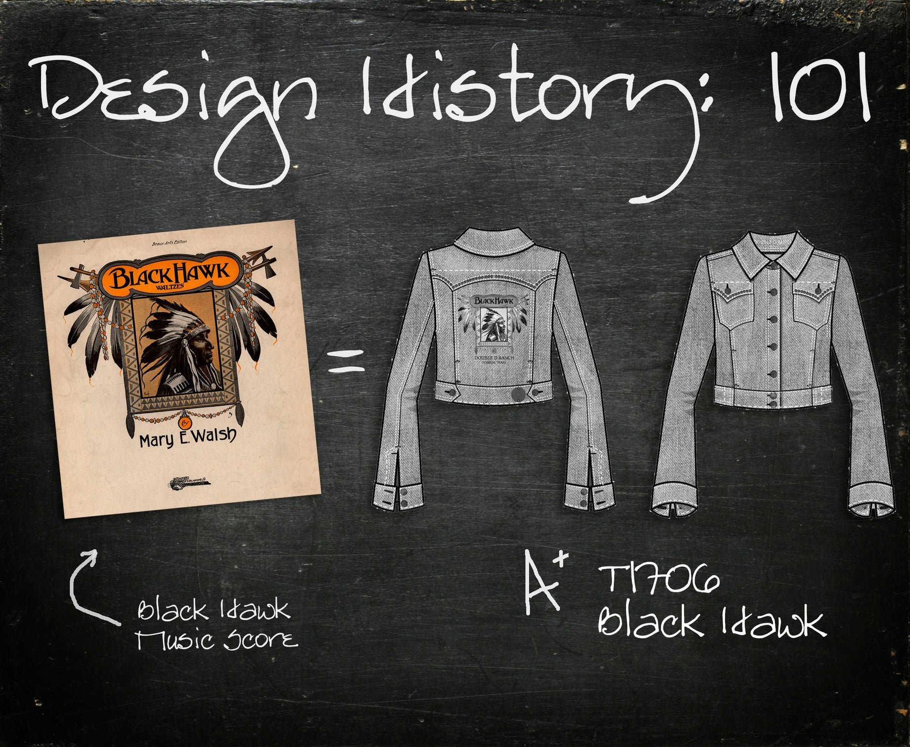 Design History 101: Black Hawk Jacket