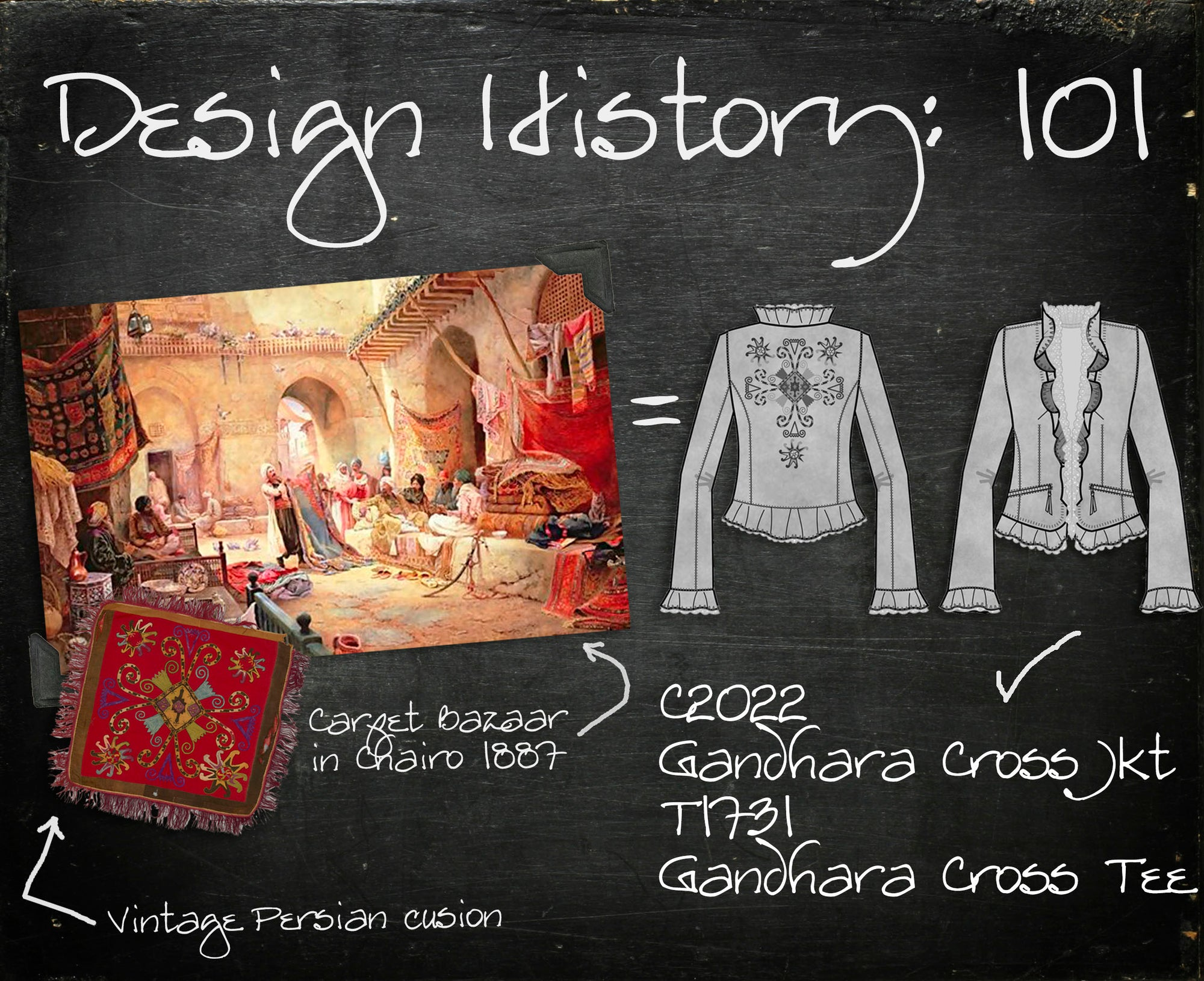 Design History 101: Gandhara Cross Jacket