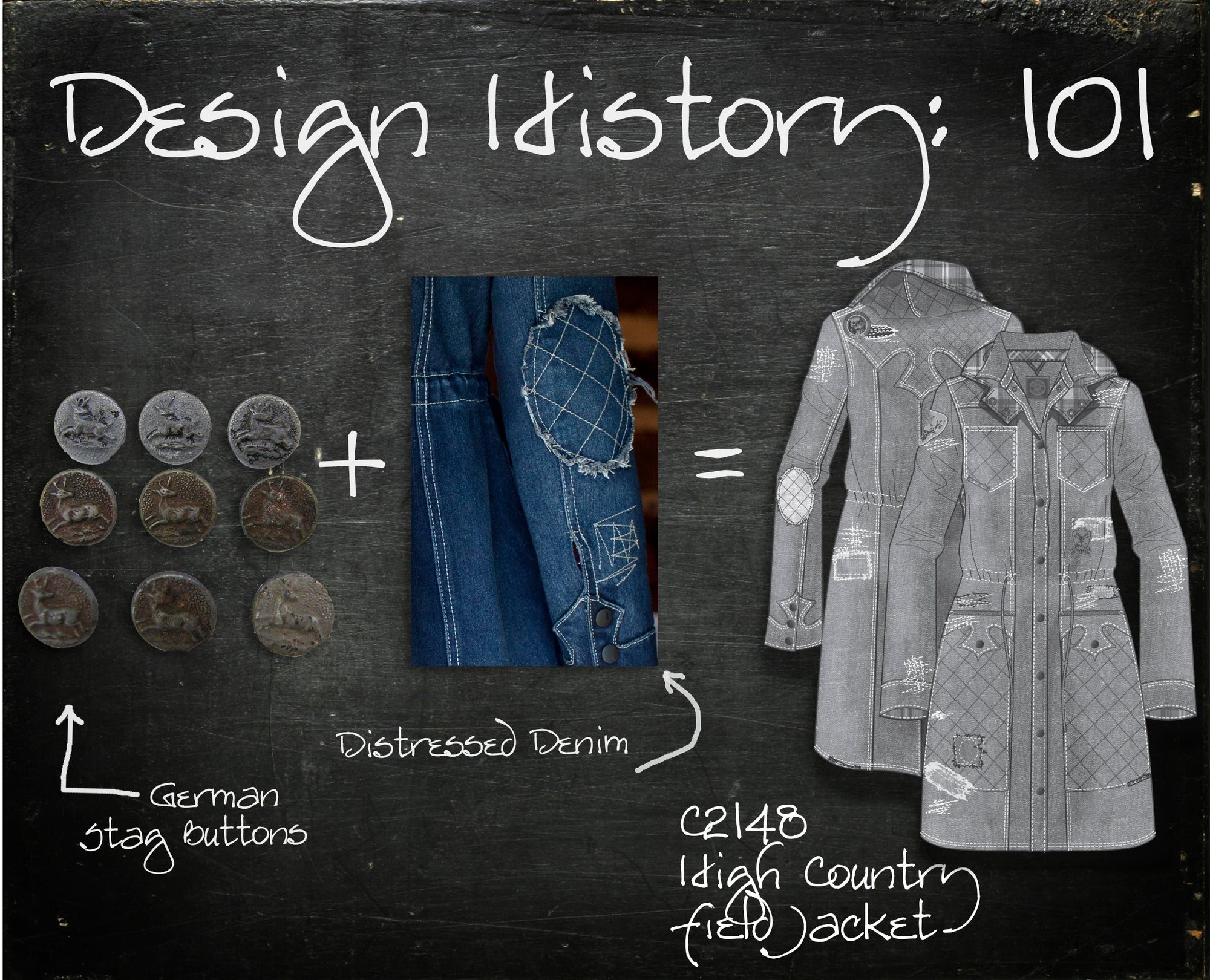 Design History 101: High Country Field Jacket