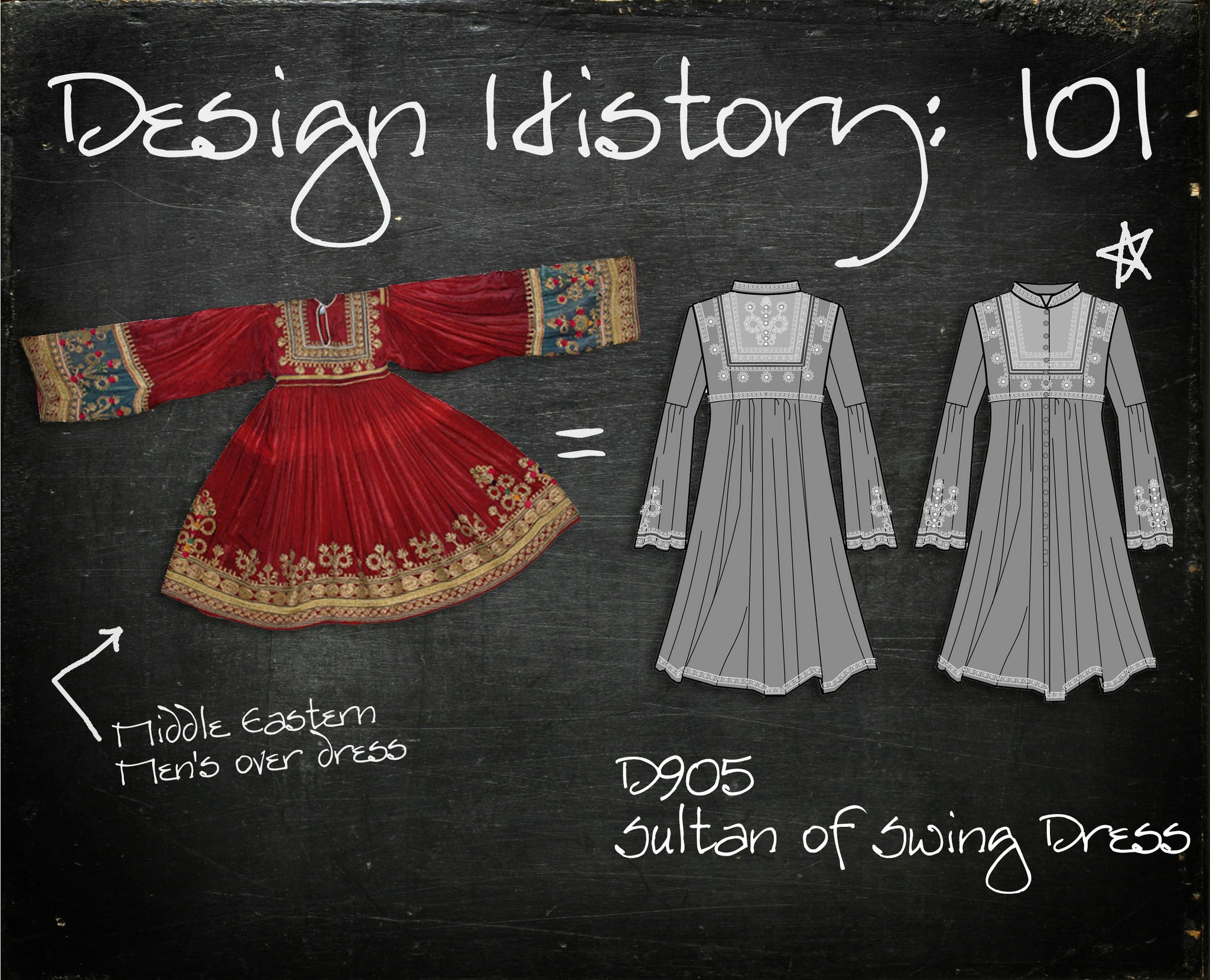 Design History 101: Sultan of Swing