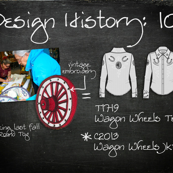 Design History: 101 Wagon Wheels