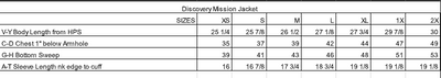 Discovery Mission Jacket