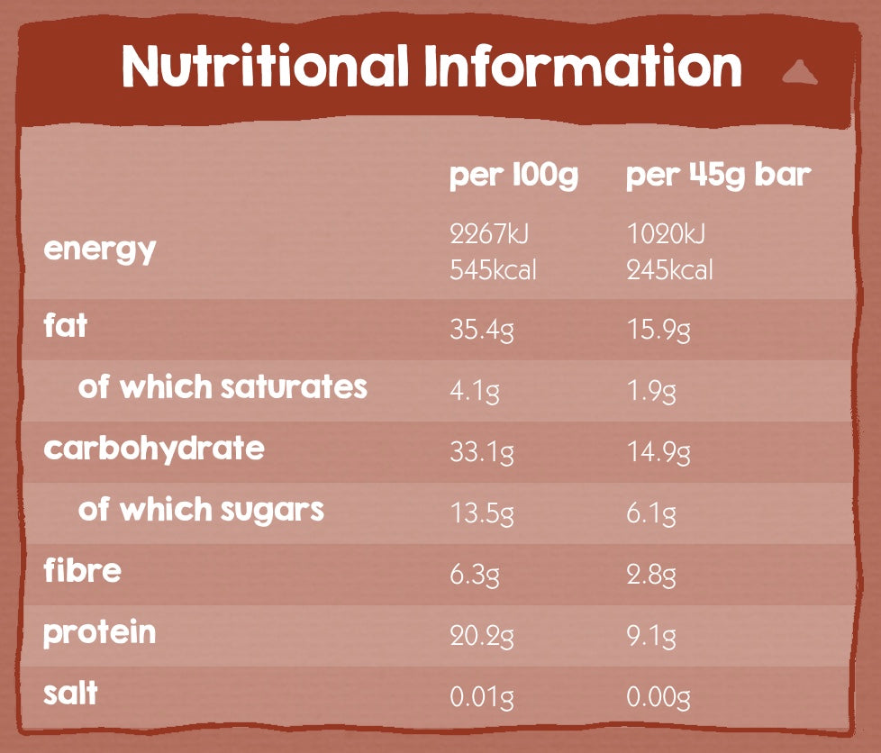 Eat Natural Peanut & Almond infomation