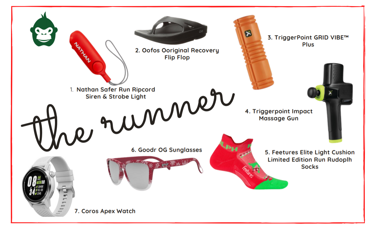 Gift Guide 2020 | The Runner - Grivet Outdoors