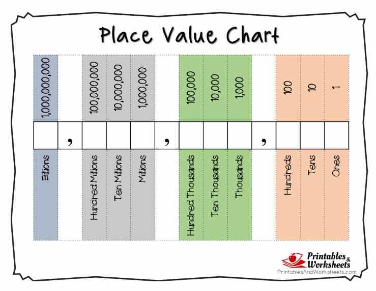 Printable Place Value Charts - Whole Numbers and Decimals ...