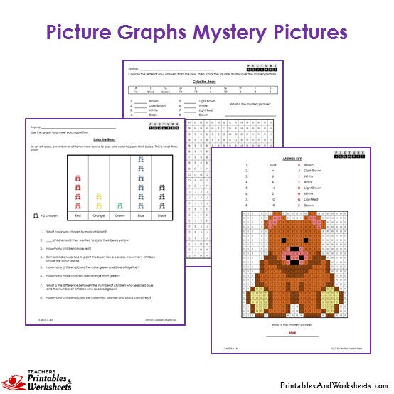 Grade 3 Picture Graphs Mystery Pictures Coloring Worksheets - Bear