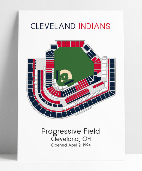 Cleveland Indians Baseball Poster, MLB Stadium Map, Ballpark Map, Baseball Stadium Map, Gift for Him, Stadium Seating Chart, Man Cave