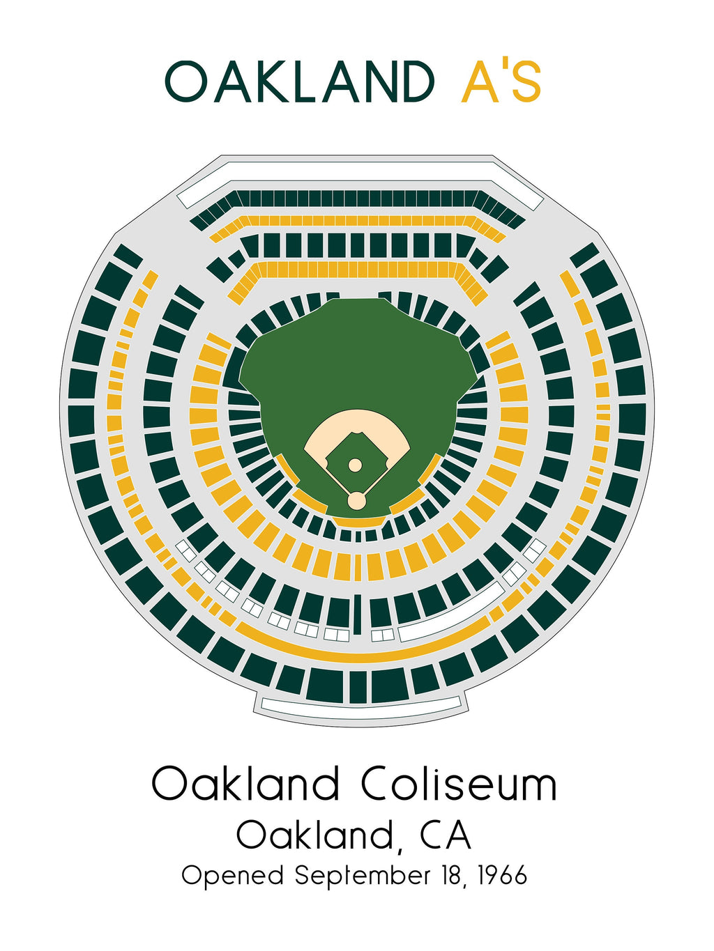 Oakland Athletics, Oakland A's MLB Stadium Map