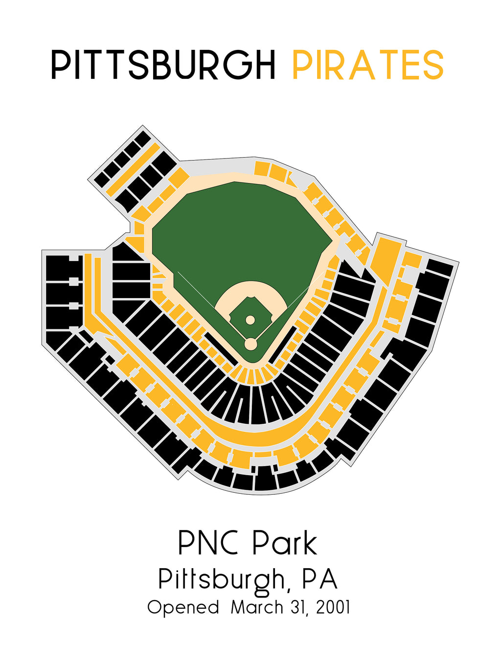 Pittsburgh Pirates PNC Park, MLB Stadium Map