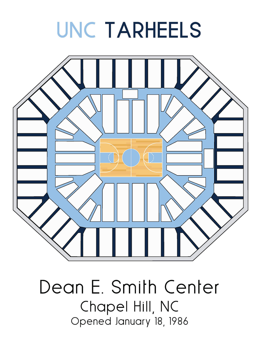 Dean Dome, UNC, dean e smith center, UNC Tarheels, Chapel Hill, Tarheels, ACC Basketball, Basketball, Carolina Tarheels, Smith Center