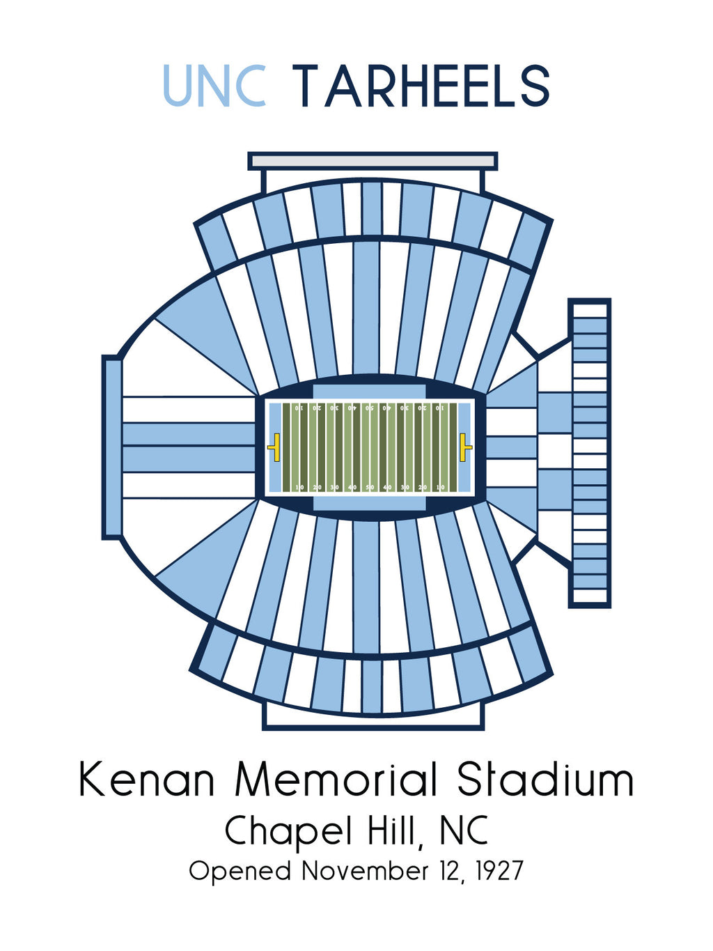 Kenan Memorial Stadium, UNC, UNC Tarheels, Chapel Hill, Tar Heels, UNC Football, College Football, Carolina Tarheels, Football Stadium