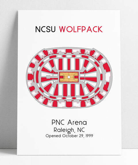 NC State, Wolfpack