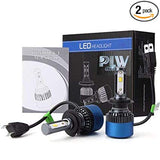 PLW S2 Auto LED Headlight lighting System, H7 2800K IP68 Spec w/ High Efficiency Heat Control