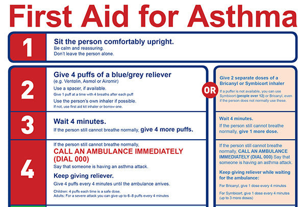 First Aid for Asthma chart (A4)