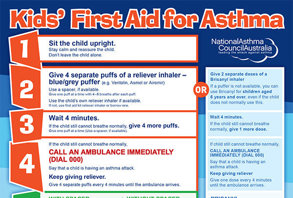 Kids First Aid for Asthma chart (A4)