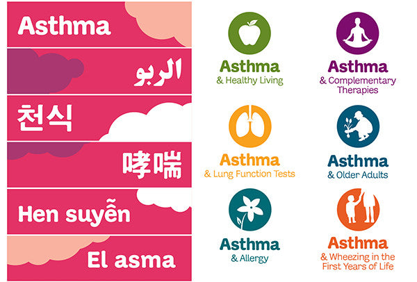 Asthma brochures in community languages - promotional flyer