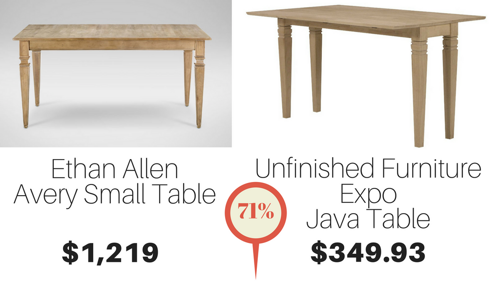 unfinished furniture expo java table cheaper than ethan allen avery table