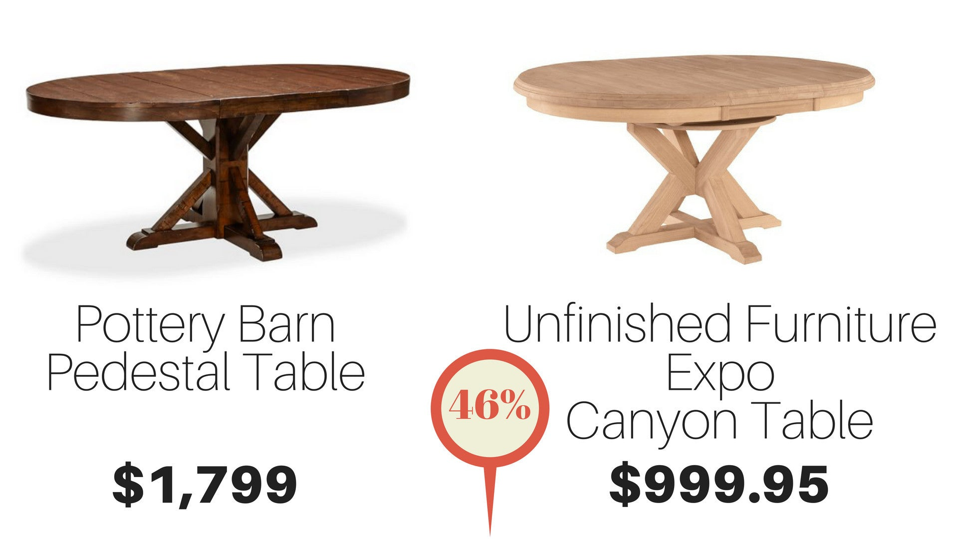 Unfinished Furniture Expo   #1 Source Of Discount Unfinished Furniture