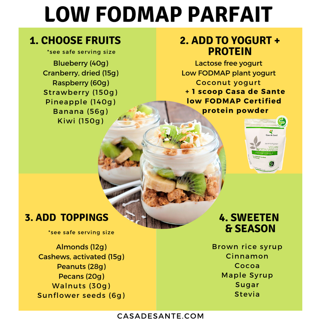 Low FODMAP Parfait