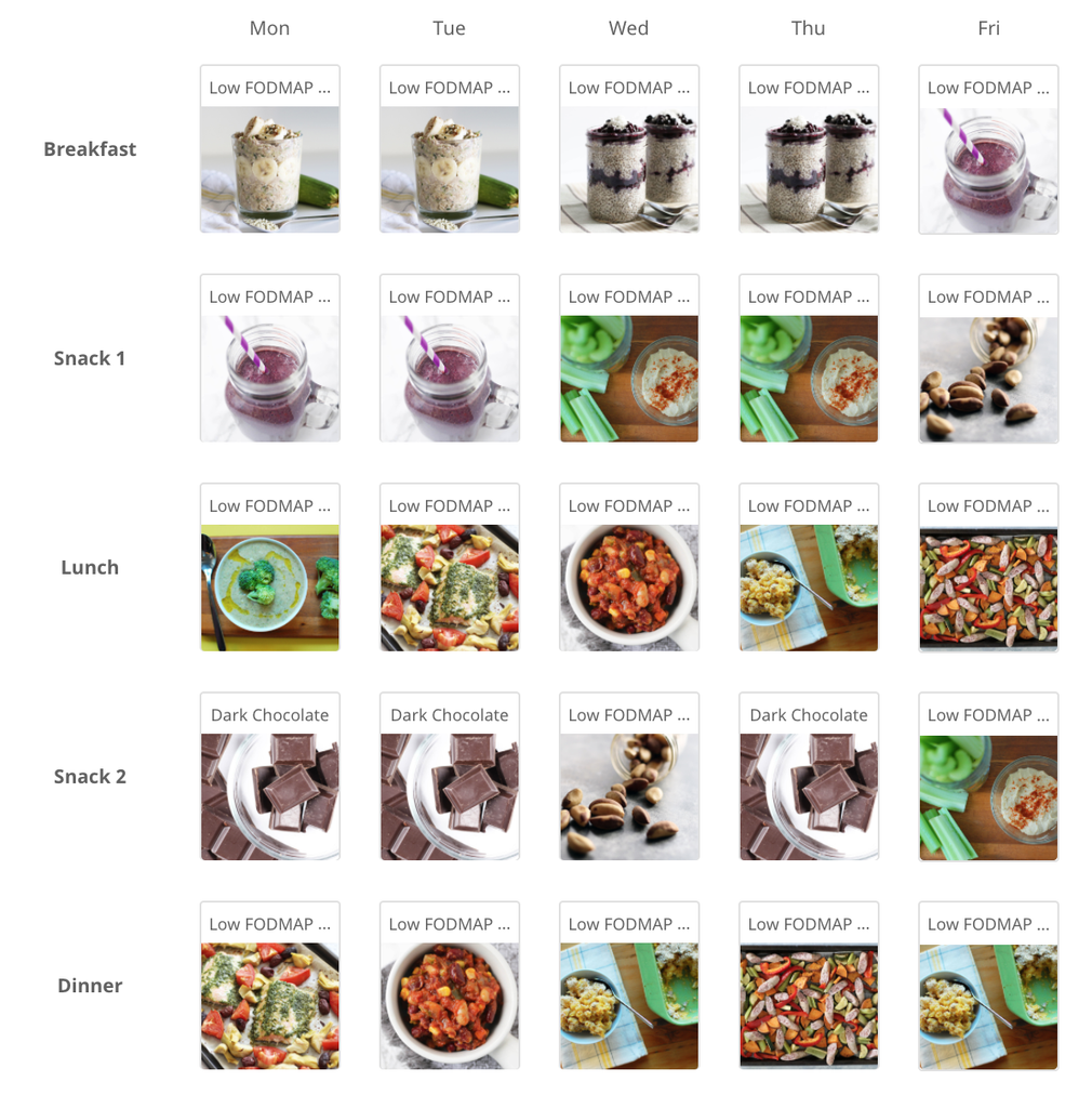 Low FODMAP 21 Day Reset Plan, Week 3