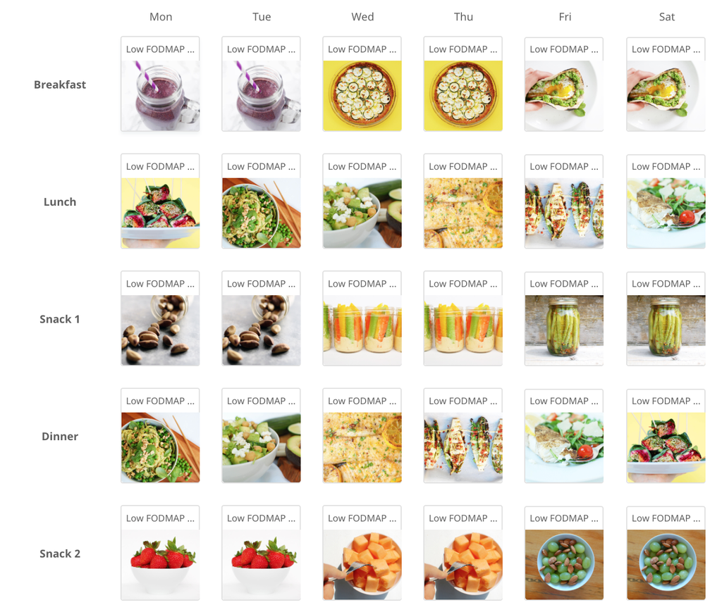 Low FODMAP Summer Shape Up Meal Plan