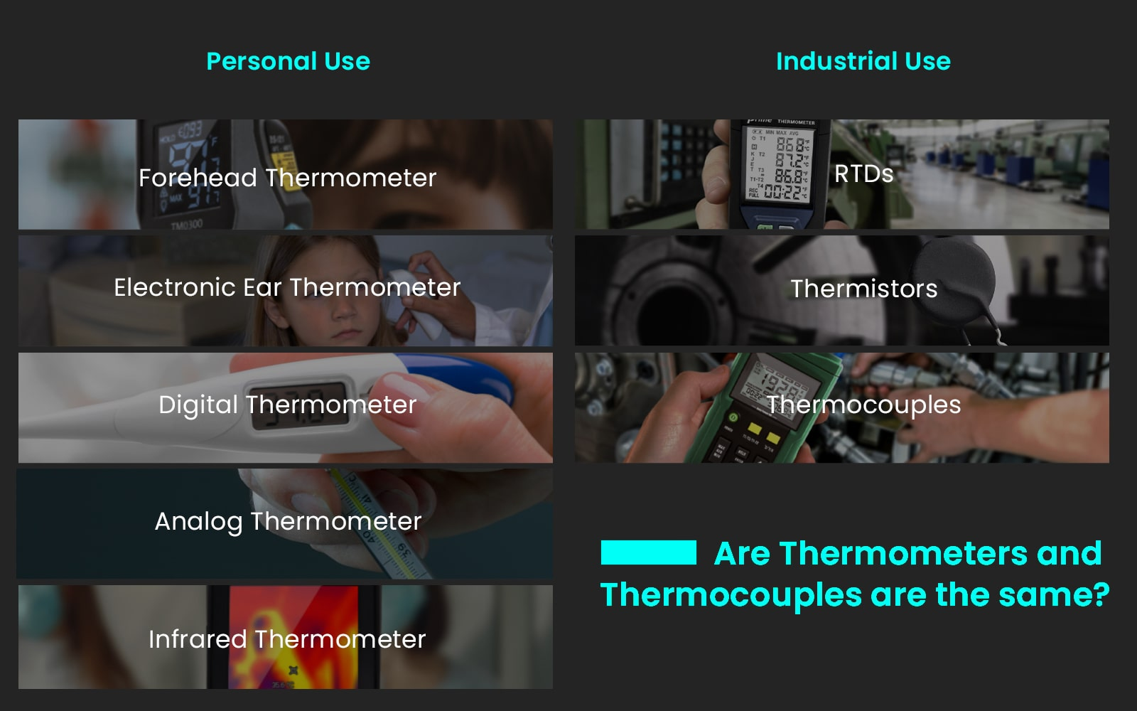 two charts showing personal and industrial use of thermocouple thermometer