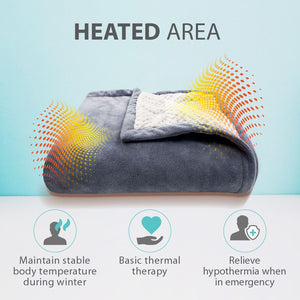 Perfect-Prime HP0810GR Soft Fleece Portable QC2.0/3.0 USB Power Heating Throw heat area