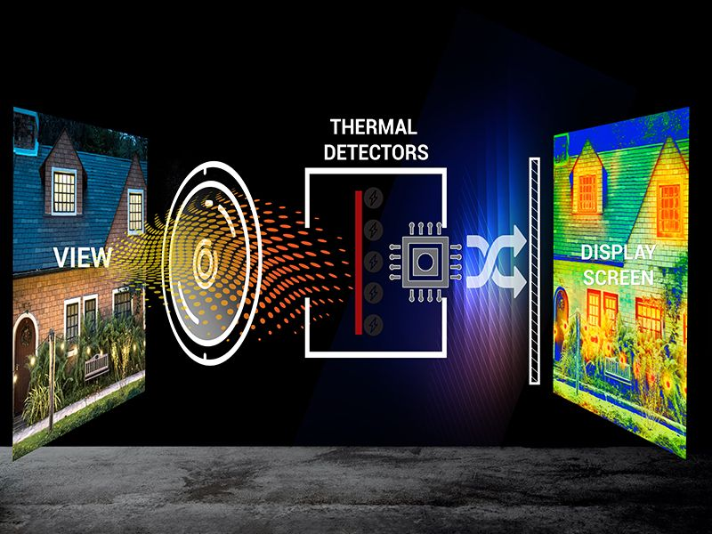 how a thermal camera works