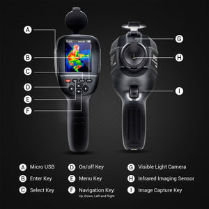 Thermal camera IR0018 features