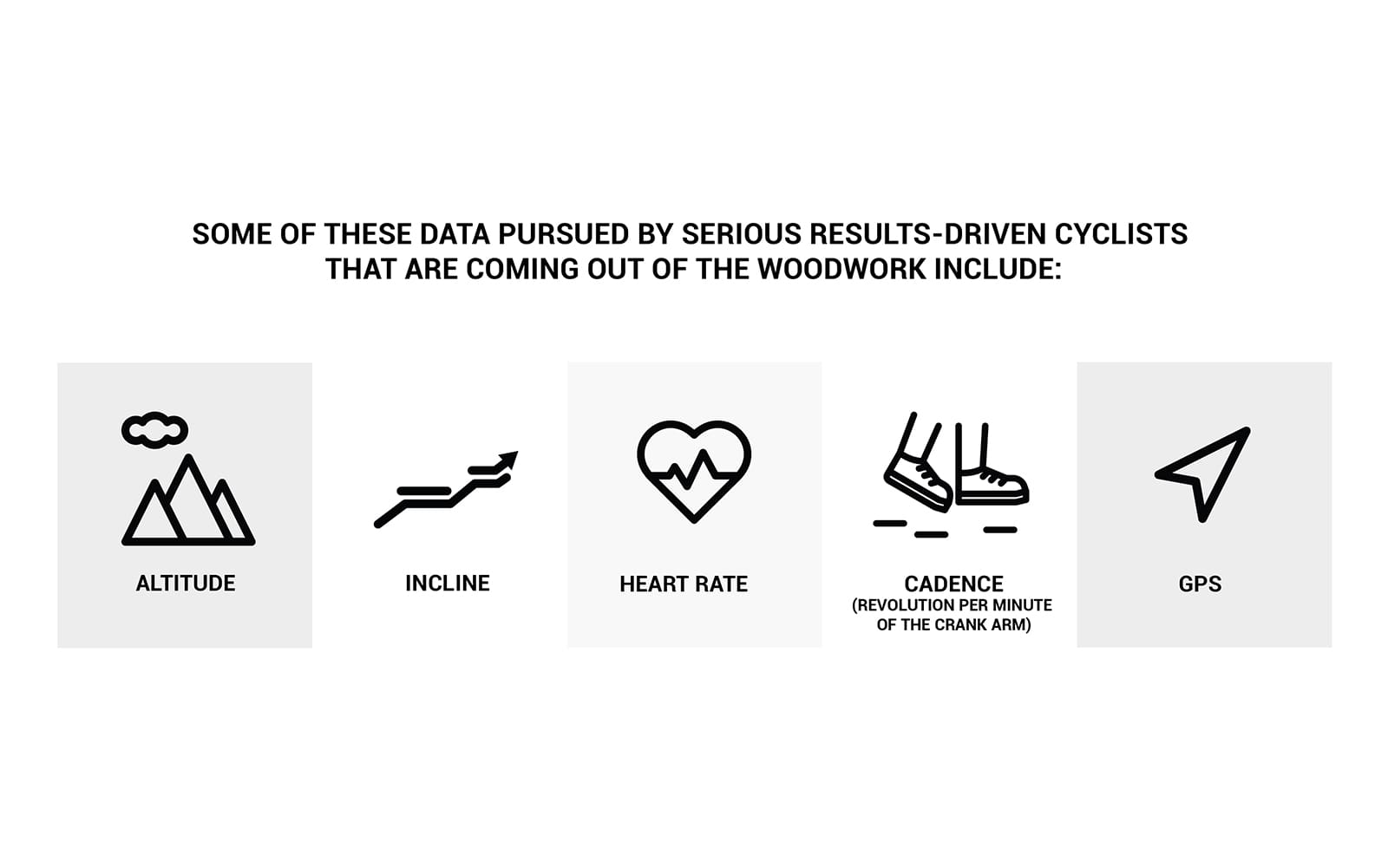 Most Pursued Data by Result driven cyclists