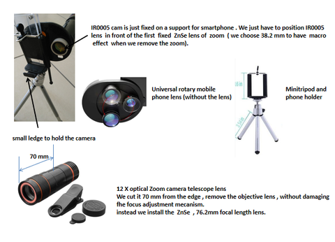 Instruction for how to use Perfectprime IR0005 thermal camera