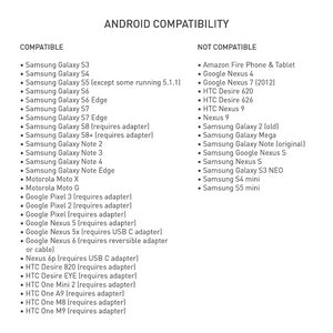 Android Compatibility for Seek Compact Thermal Imaging Camera