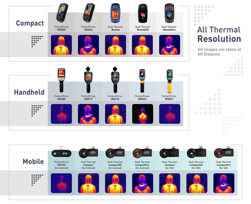 thermal resolution comparison at 5ft distance chart