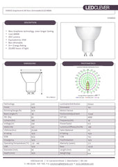 SYMSIS Graphene GU10 4.5W LED Light Bulb (Non-Dimmable) 4000k