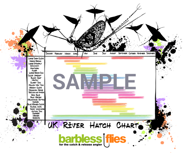 UK Hatch Chart - By Ryan Keene