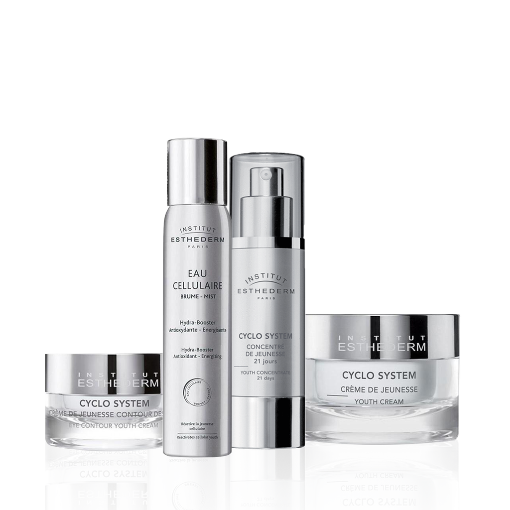 Esthederm Cyclo System Gift Set: Fights Deep Wrinkles & Loss of Radiance