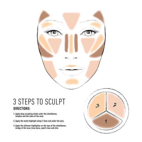 NYX Professional Makeup 3 Steps to Sculpt Face Sculpting Palette