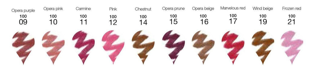 SLA Dermographic lip pencil