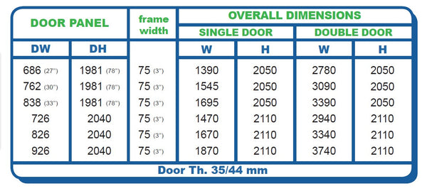 Quality Pocket Door Kits various sizes available - FREE door ...