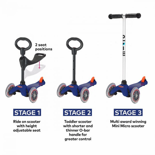 Blue 3in1 classic scooter by Micro Scooters suitable from 12 months to 5 years. Free delivery. Discount for newsletter subscribers.