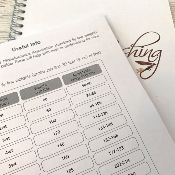 Fly Fishing Logbook