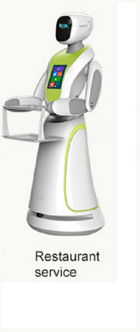 Robot for restaurant