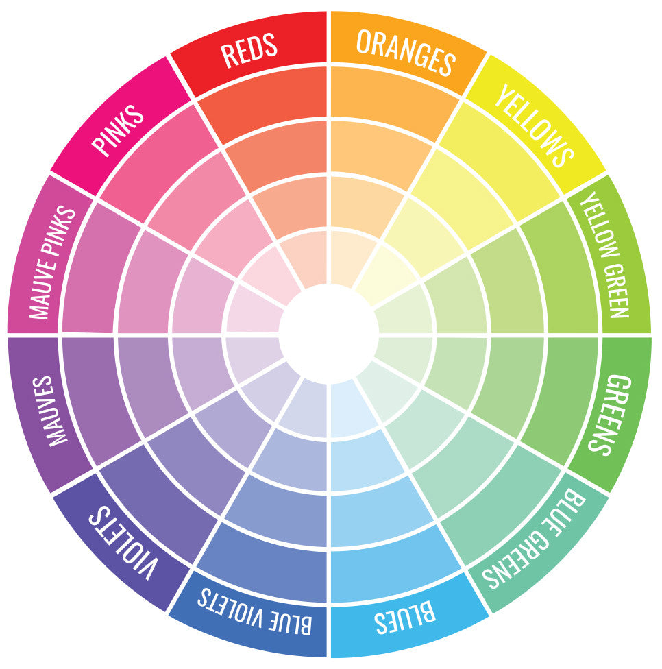 Use the color wheel to create great party decor